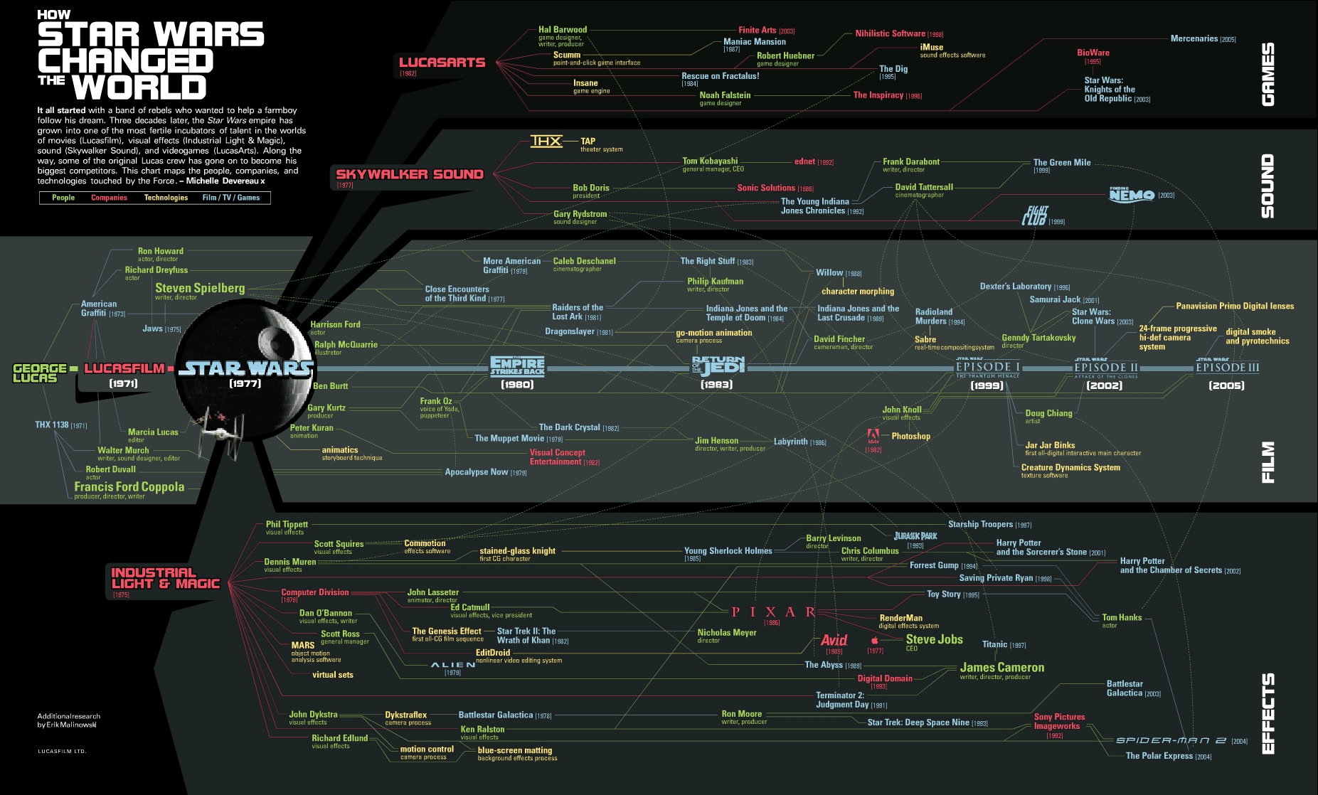 starwars_infographic_large-1